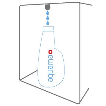 Refill your bottle